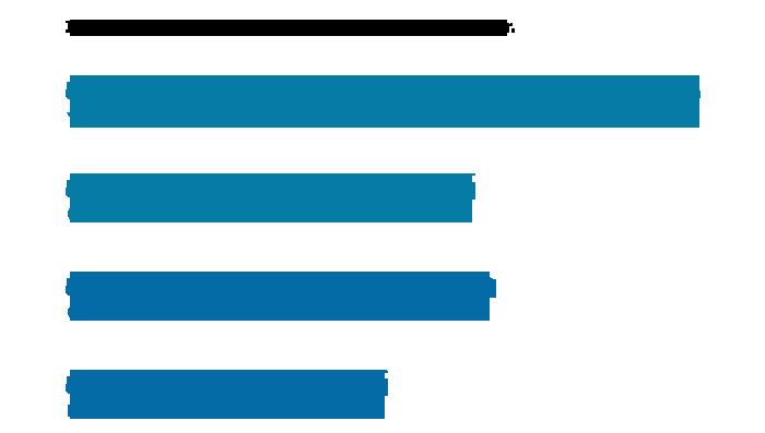 car_chart_1